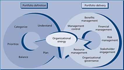 The management decisions and changes within the saturn corporation